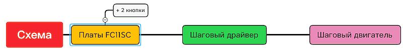 Принципиальная схема подключения платы FC11SC